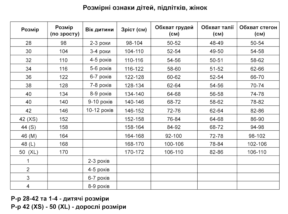 Таблица размеров одежды Магия Танца